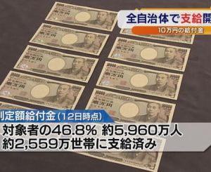 【8ヶ月23日目】給付金10万円が無事振り込まれた。