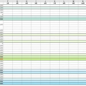 2020年からのエクセル家計簿をシンプルに改良しました