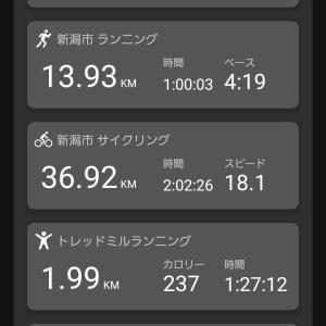 練習日誌:速jog
