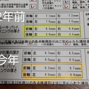 【備忘録】ノート、車検