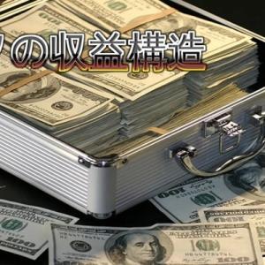 カジノの収益構造 どうやって稼いでいるの?