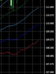 1月23日のリハビリFX カナダドル円 スイスフラン円