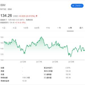 【高配当株分析】アイビーエム(IBM) 注目