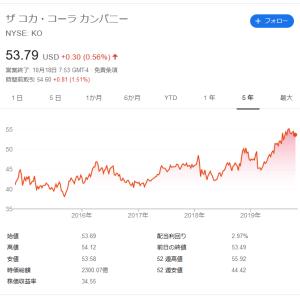 【高配当株分析】コカ・コーラ(KO)オススメ!