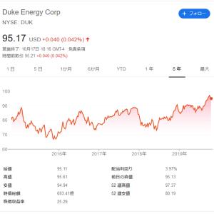【高配当株分析】デューク・エナジー(DUK)