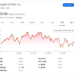 【高配当株分析】レゲットアンドプラット(LEG)注目