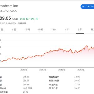 【高配当株分析】ブロードコム(AVGO)