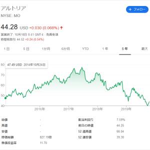 【高配当株分析】アルトリア・グループ(MO) オススメ!