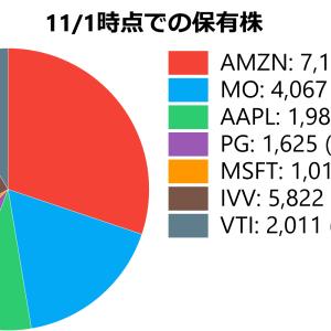 2019/11/1時点での保有株一覧