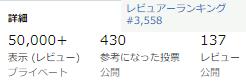10月22日週_amazon reviewer ranking上位を目指す!!