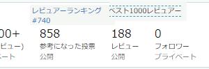 12月9日週_(現在740位)アマゾン レビュアーランキング上位を目指す!!