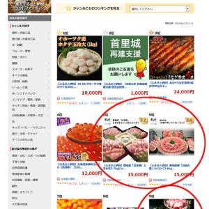 楽天ふるさと納税 ランキング急上昇 宮崎県都城市 豚肉