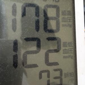 今朝の血圧とおっさんのお弁当事情