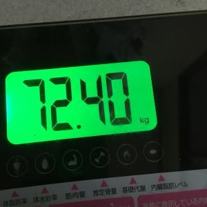今朝の体重とおっさんのお弁当事情
