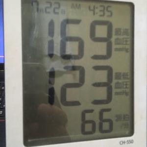 休日出勤の今朝の血圧