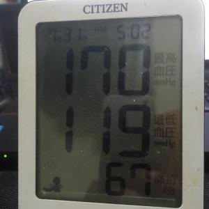 今朝の血圧と昨夜の晩飯