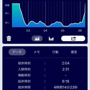 睡眠測定アプリ