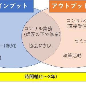 【保存版】企業内診断士、一年目の動き方(後編)