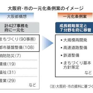 広域一元化条例、4月施行めざす 大阪府・市 分野絞る