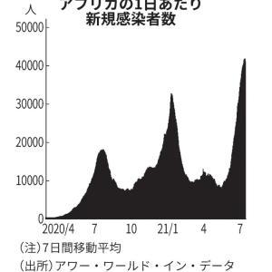 アフリカ感染第3波、ワクチン接種まだ1%台  日本経済新聞 7月22日