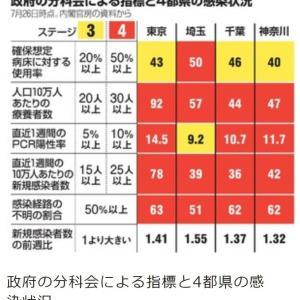 「五輪なのに我慢無理」 感染者最多更新で東京の街は     朝日新聞 7月28日