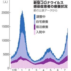 7月28日  朝日新聞朝刊からスクラップ