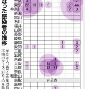 自宅・施設療養中、206人死亡 東京、第5波で急増 8月時点 朝日新聞社全国調査