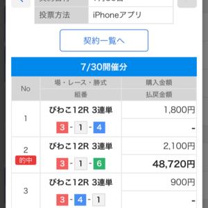 びわこ大賞スタート!