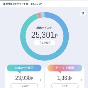 ほったらかし dポイント運用成績公開【2年2ヶ月】