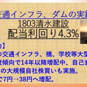 清水建設(1803) 首都圏最大手ゼネコン 配当利回り4.3% 【資産株お勧め.104】