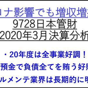 日本管財(9728)の決算分析 来期も増収増益! 配当+優待利回り5%以上堅持!