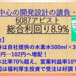 アビスト(6087) 株主優待は12600円相当の水素水! 配当+優待利回り 8.9% 【資産株お勧め107.】