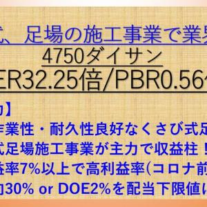 工事現場の足場施工、くさび式首位! ダイサン(4750) PER32.25倍 PBR0.56倍 【バリュー株分析15.】