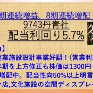 8期連続増益、8期連続増配の高配当グロース株! 丹青社(9743) 配当利回り5.7%【資産株122.】