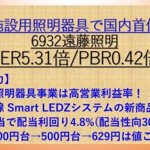 バリュー過ぎていつの間にか高配当株! 遠藤照明(6932) PER5.31倍 PBR0.42倍 【バリュー株分析.16】