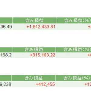 株式投資成績(20年9月18日) バリュー/大型/資産株