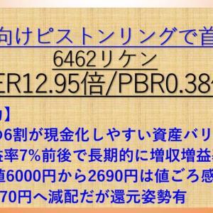 日系向けのピストンリング首位! リケン(6462) PER12.95倍 PBR0.38倍【バリュー株分析.18】