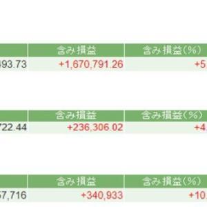 株式投資成績(20年9月25日) バリュー/大型/資産株