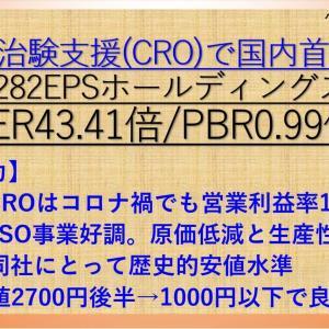 新薬治験支援(CRO)で国内首位!EPSホールディングス(4282) PER43.41倍 PBR0.99倍【バリュー株分析.20】