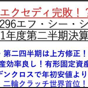 トヨタがホンダに負ける!? クラッチ大手エフ・シー・シー(7296)の2021年第二四半期決算分析