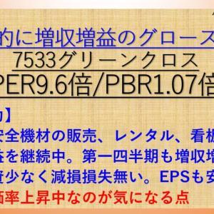 安定成長のグロースバリュー株 グリーンクロス(7533) PER9.6倍 PBR1.07倍【バリュー株分析.24】