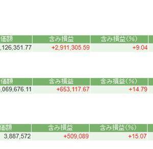 株式投資成績(20年12月04日) バリュー/大型/資産株