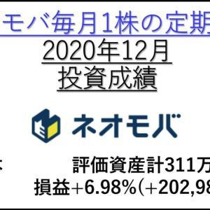 【2020年12月投資成績+6.98% +202,981円】ネオモバ高配当株の定期買付