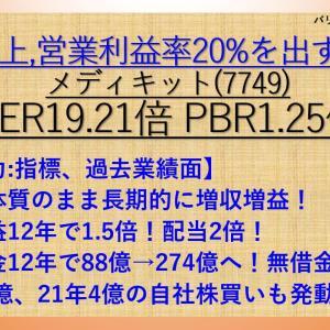 10年以上営業利益率20%継続! メディキット(7749) PER19.21倍 PBR1.25倍【バリュー株分析.42】