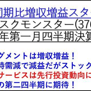 リスクモンスター(3768) 2022年度第一四半期決算分析【決算分析52.】
