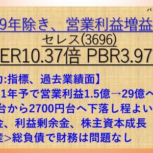 3年で営業利益2.4倍成長! セレス(3696) PER10.37倍 PBR3.97倍【バリュー株分析44.-①】