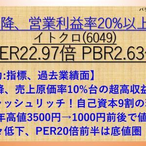 株主資本の9割が現金預金のイトクロ(6049) PER22.97倍 PBR2.63倍【グロースバリュー株分析45.-①】