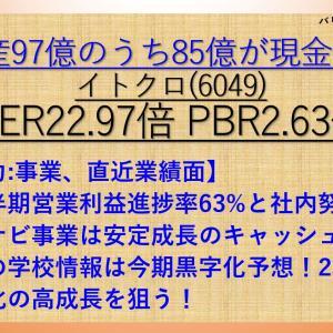 教育関連口コミサイト首位! イトクロ(6049)【グロースバリュー株分析45.-②】