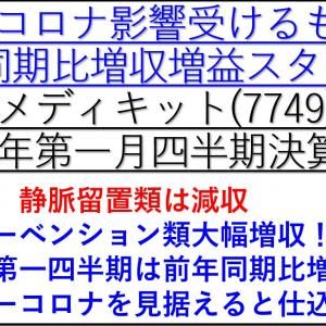メディキット(7749) 2022年度第一四半期決算分析【決算分析53.】