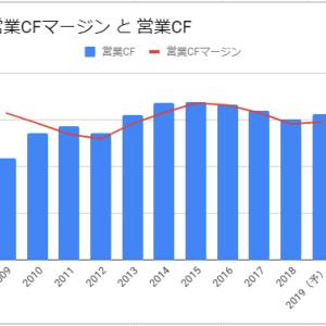 【米国株】投資銘柄紹介 その4(ペプシコ、P&G)